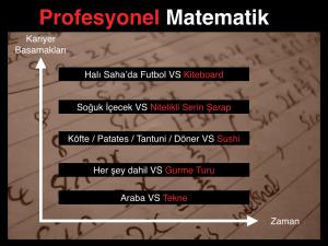 yaz-¦ profesyonel matematik.002